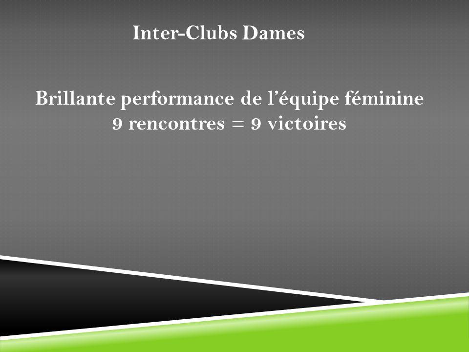 Brillante performance de l'équipe féminine 9 rencontres = 9 victoires