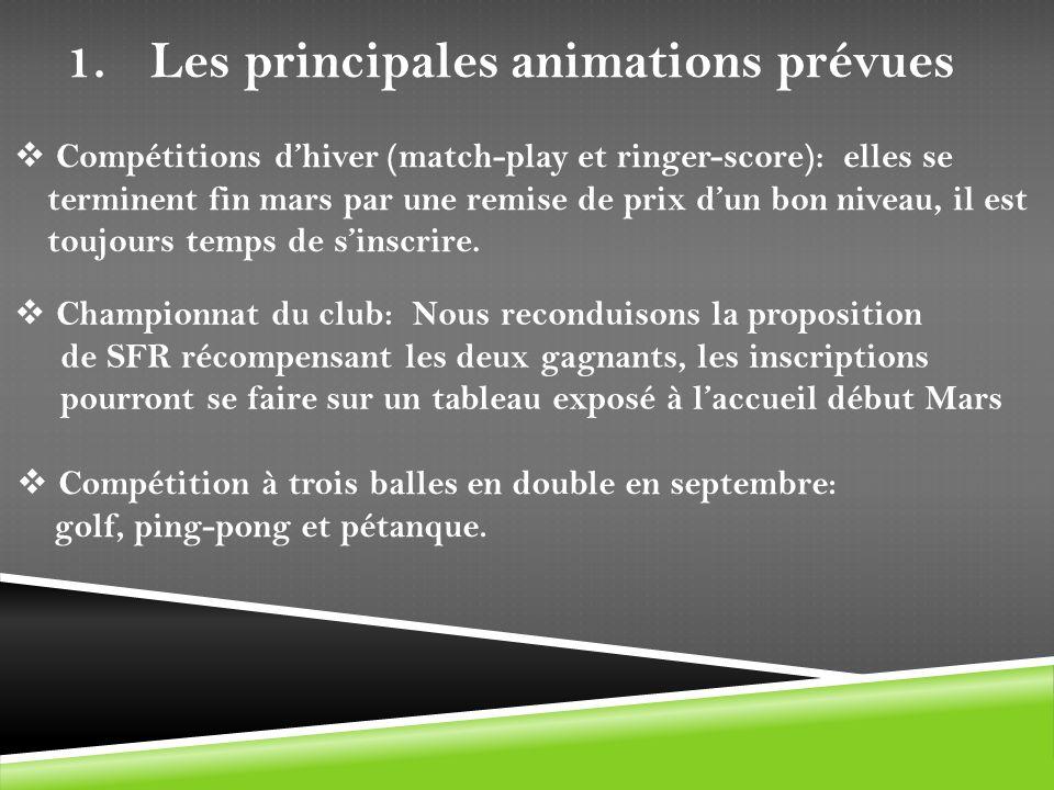 Les principales animations prévues