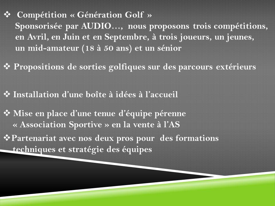 Compétition « Génération Golf »
