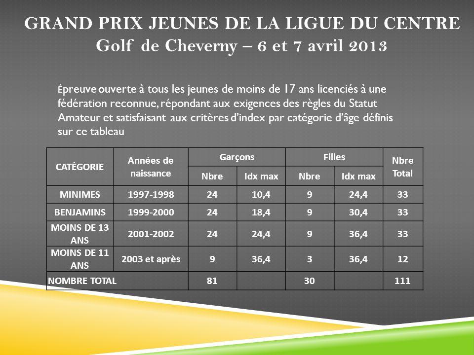 GRAND PRIX JEUNES DE LA LIGUE DU CENTRE Golf de Cheverny – 6 et 7 avril 2013