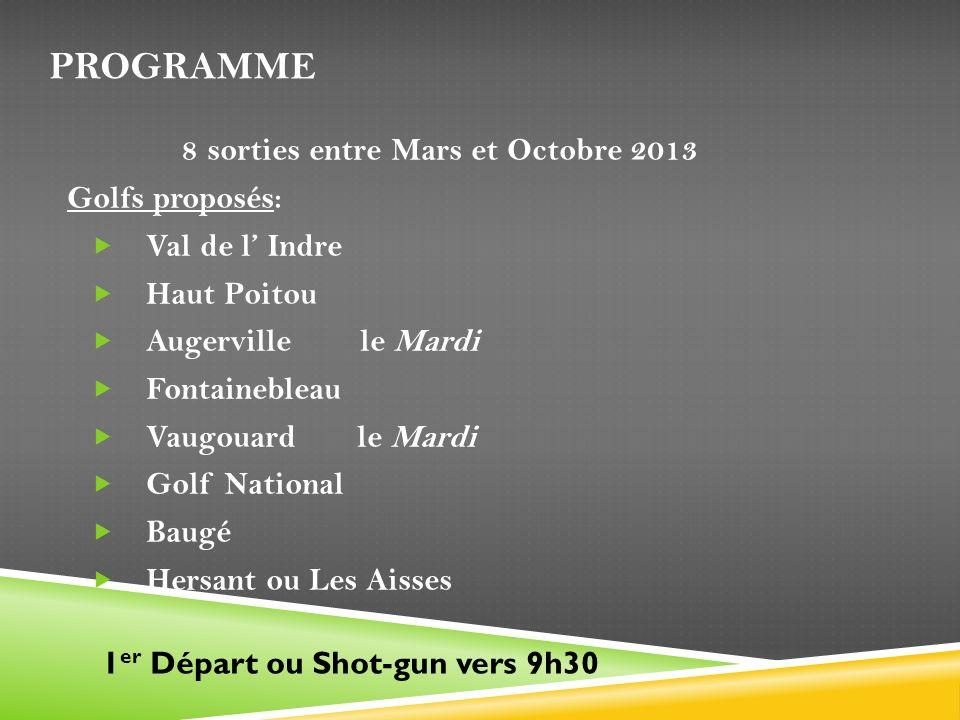 Programme Golfs proposés: Val de l' Indre Haut Poitou