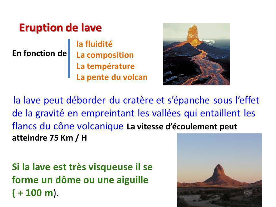 Eruption de lave la fluidité. La composition. La température. La pente du volcan. En fonction de.
