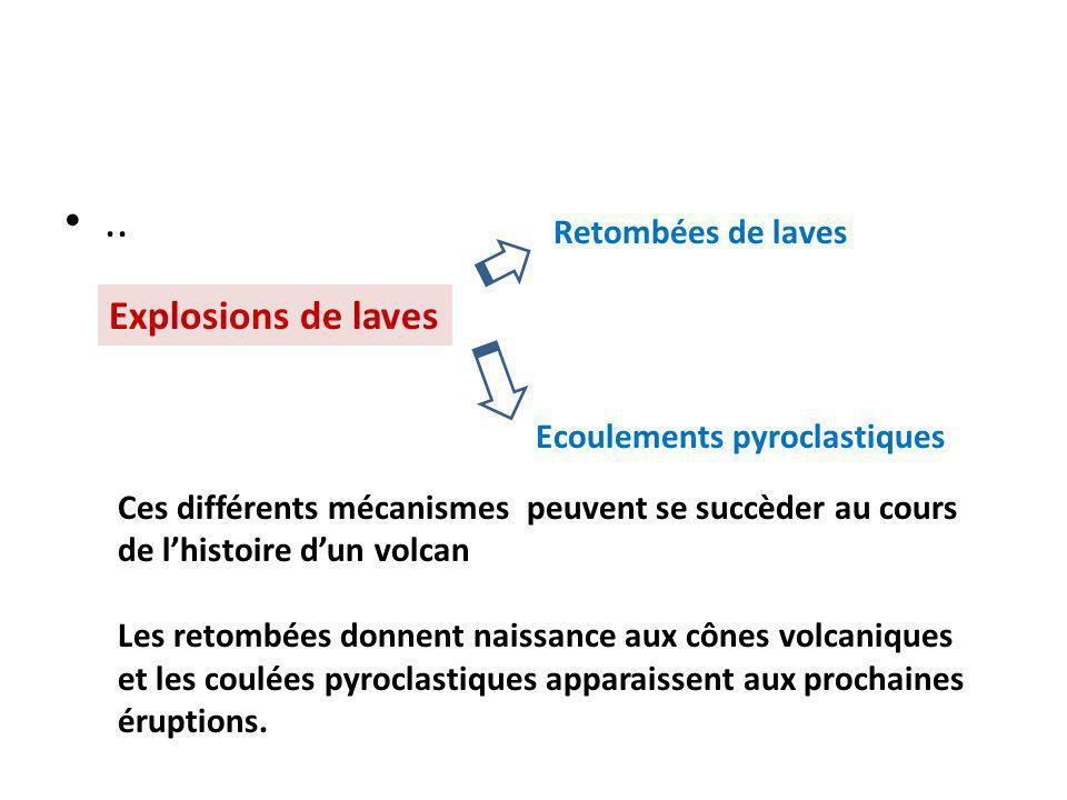 .. Explosions de laves Retombées de laves Ecoulements pyroclastiques