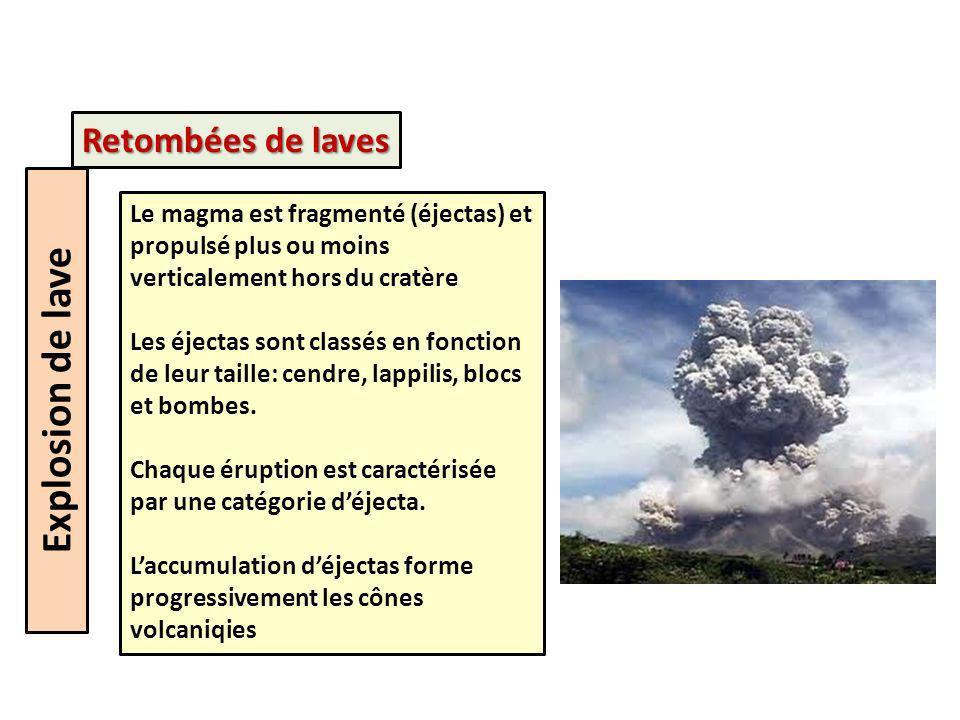 Explosion de lave Retombées de laves