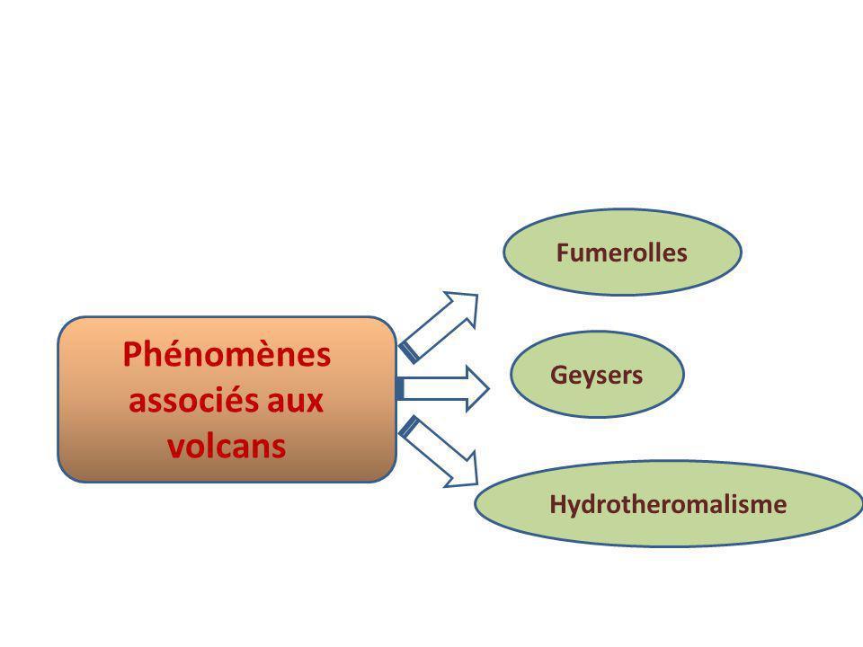 Phénomènes associés aux volcans