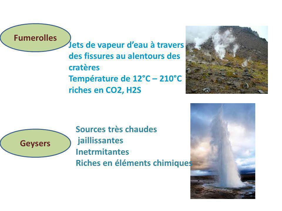 Fumerolles Jets de vapeur d'eau à travers des fissures au alentours des cratères. Température de 12°C – 210°C riches en CO2, H2S.