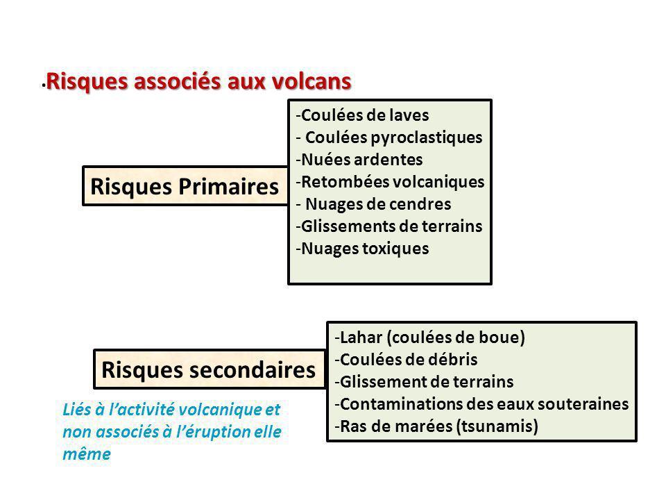 . Risques associés aux volcans Risques Primaires Risques secondaires