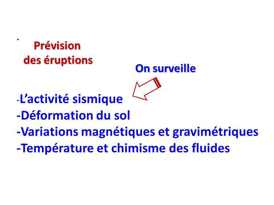-Variations magnétiques et gravimétriques