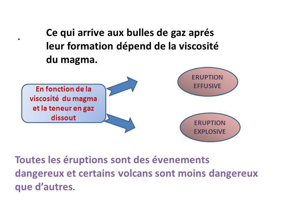 En fonction de la viscosité du magma et la teneur en gaz dissout