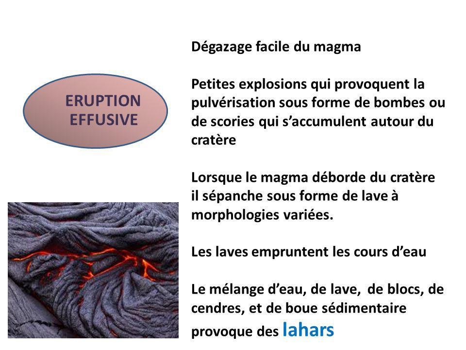 ERUPTION EFFUSIVE Dégazage facile du magma