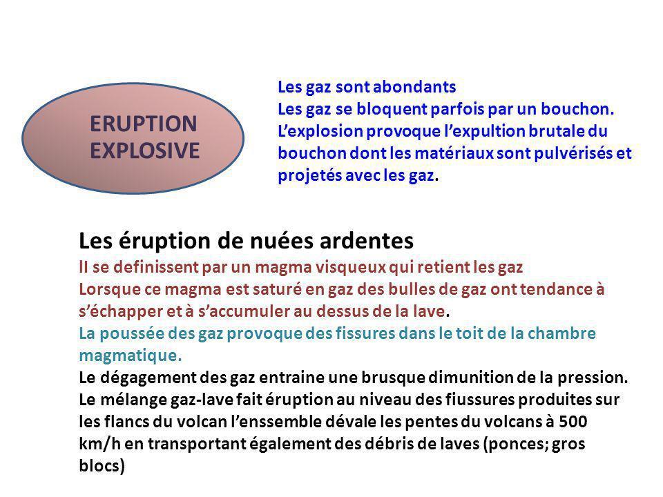 Les gaz sont abondants Les gaz se bloquent parfois par un bouchon.