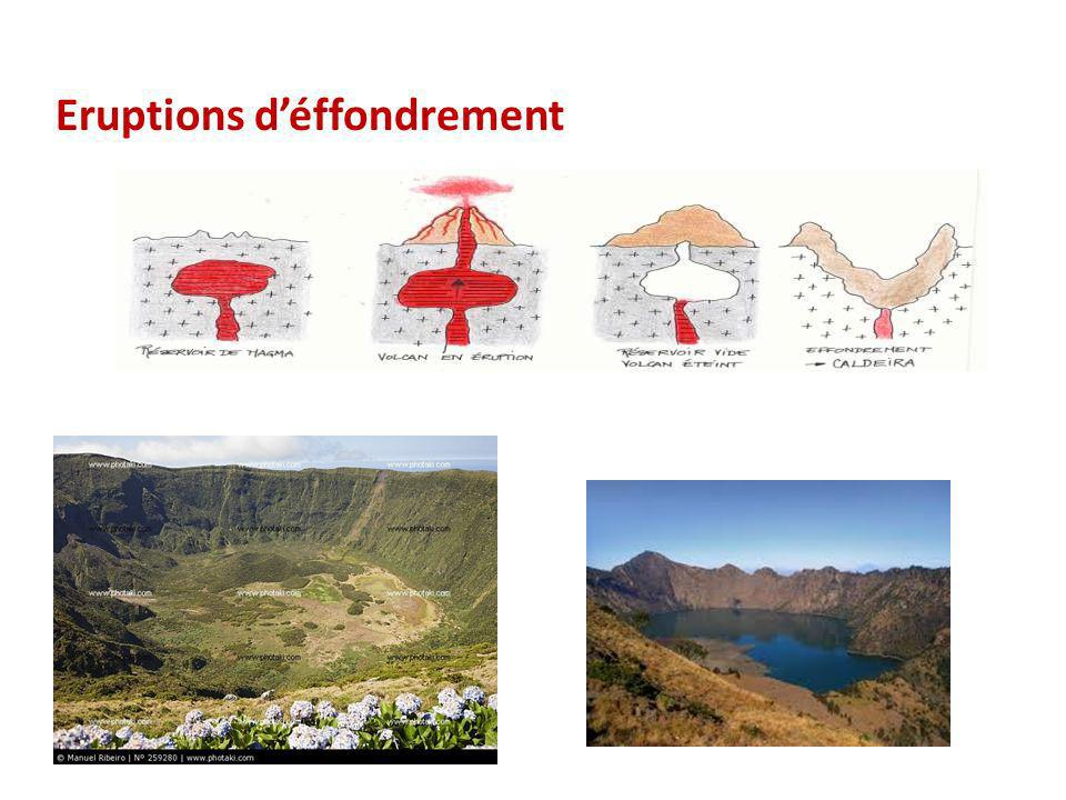 Eruptions d'éffondrement
