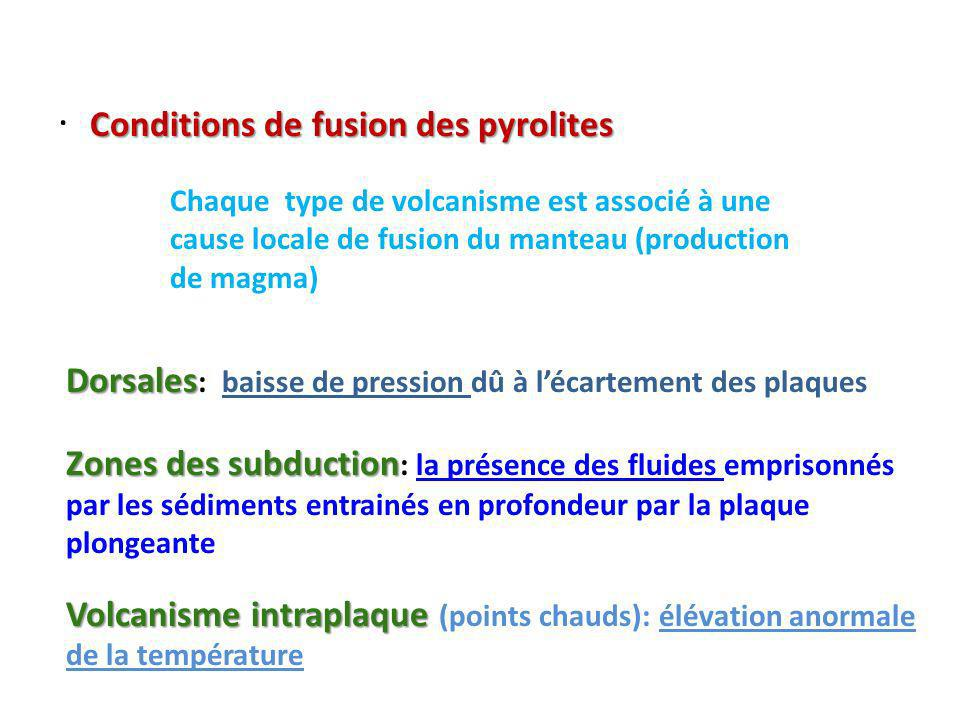 . Conditions de fusion des pyrolites