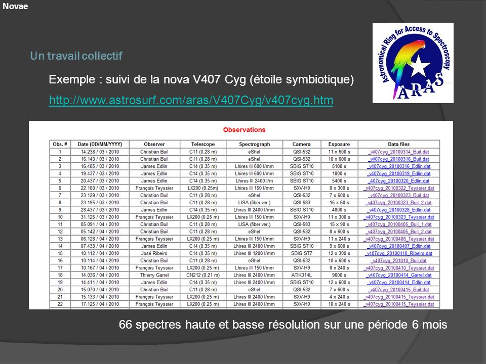 Exemple : suivi de la nova V407 Cyg (étoile symbiotique)