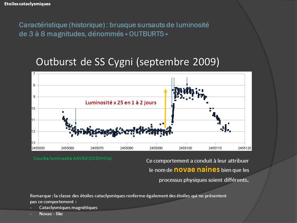 Outburst de SS Cygni (septembre 2009)