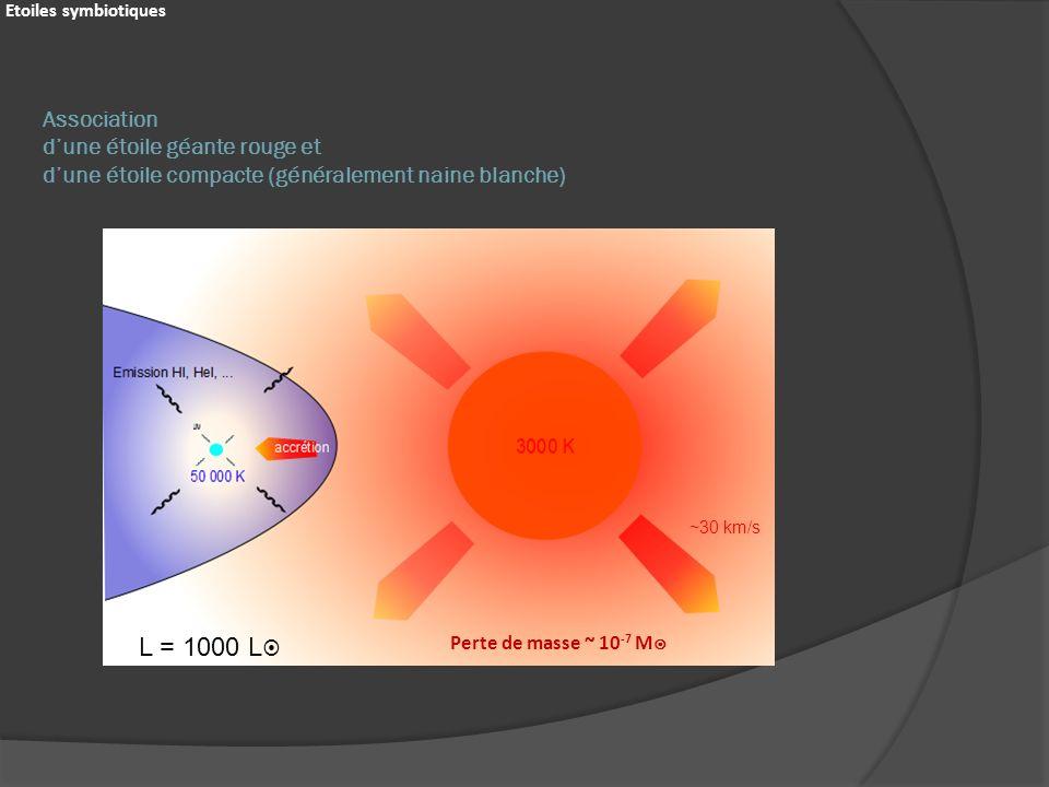 Etoiles symbiotiques Association d'une étoile géante rouge et d'une étoile compacte (généralement naine blanche)