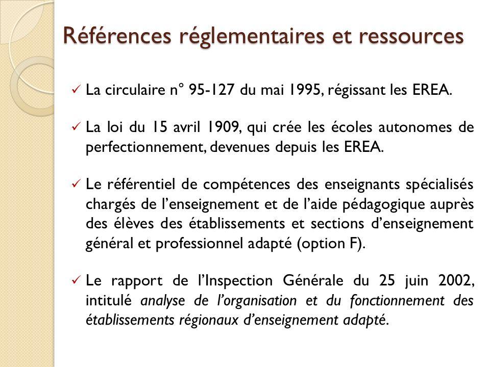 Références réglementaires et ressources