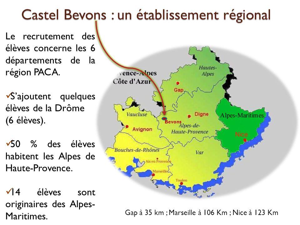 Castel Bevons : un établissement régional