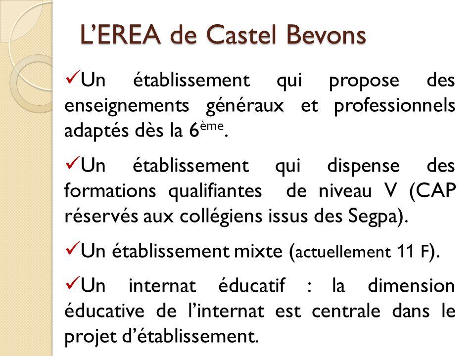L'EREA de Castel Bevons