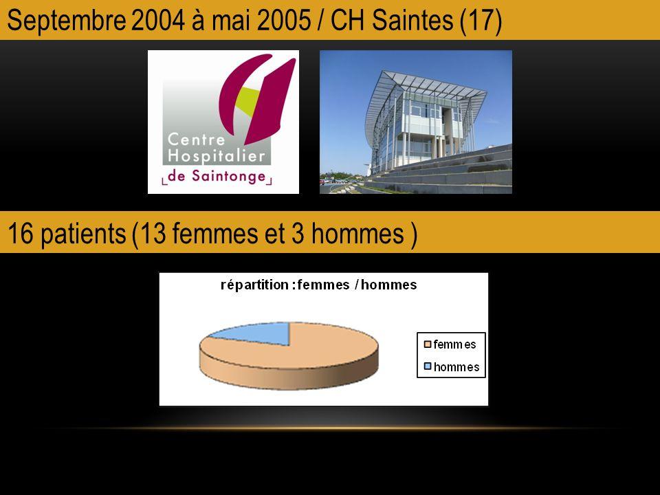 Septembre 2004 à mai 2005 / CH Saintes (17)