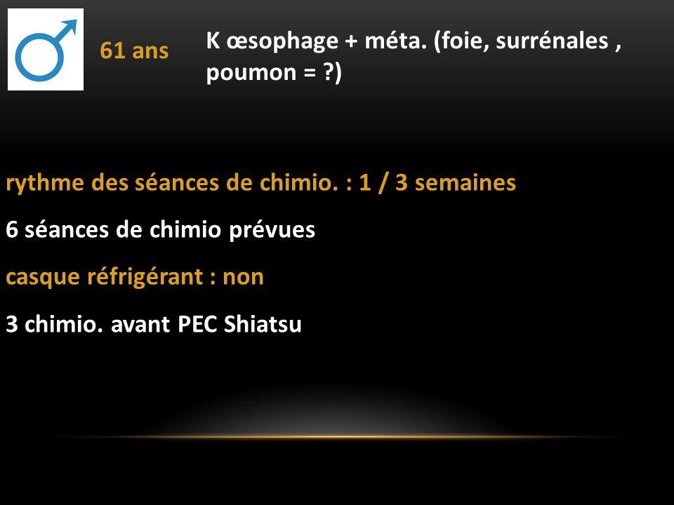 K œsophage + méta. (foie, surrénales , poumon = )