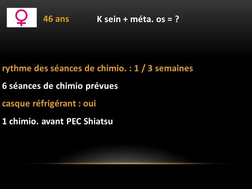 46 ans K sein + méta. os = rythme des séances de chimio. : 1 / 3 semaines. 6 séances de chimio prévues.