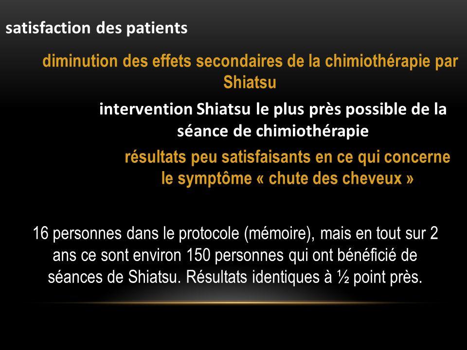 diminution des effets secondaires de la chimiothérapie par Shiatsu