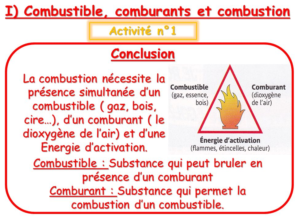 I) Combustible, comburants et combustion
