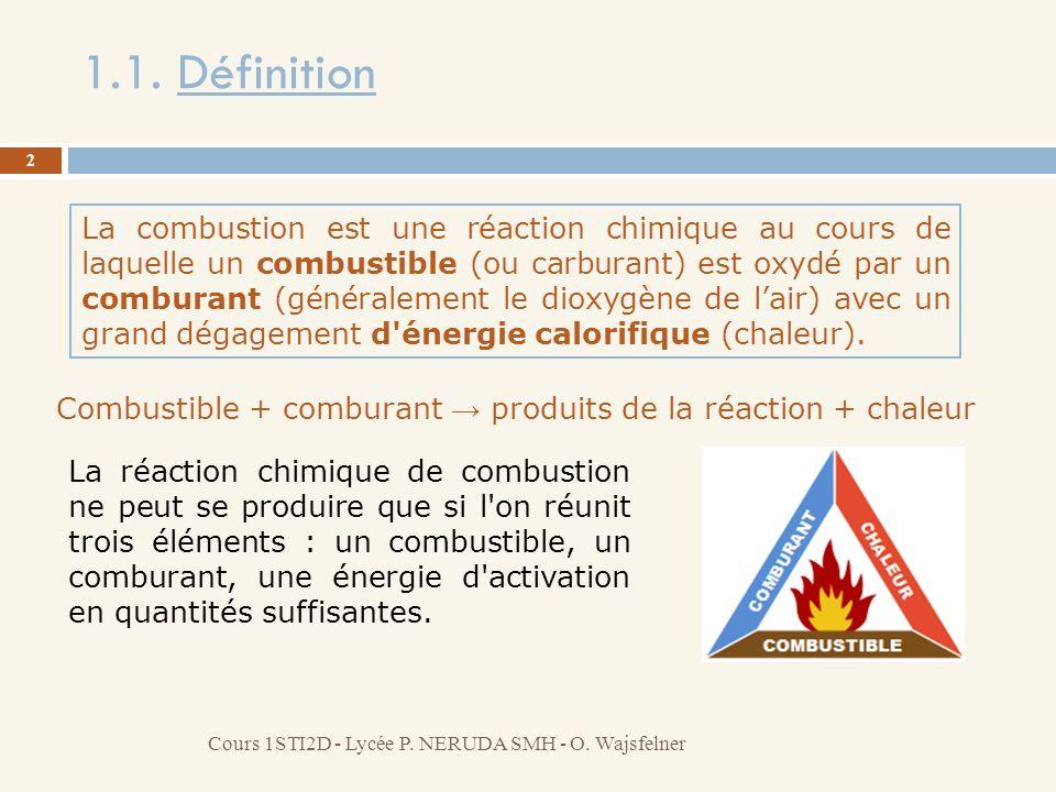 Combustible + comburant → produits de la réaction + chaleur