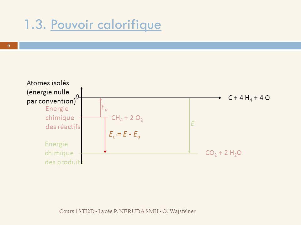 1.3. Pouvoir calorifique Ec = E - Ea