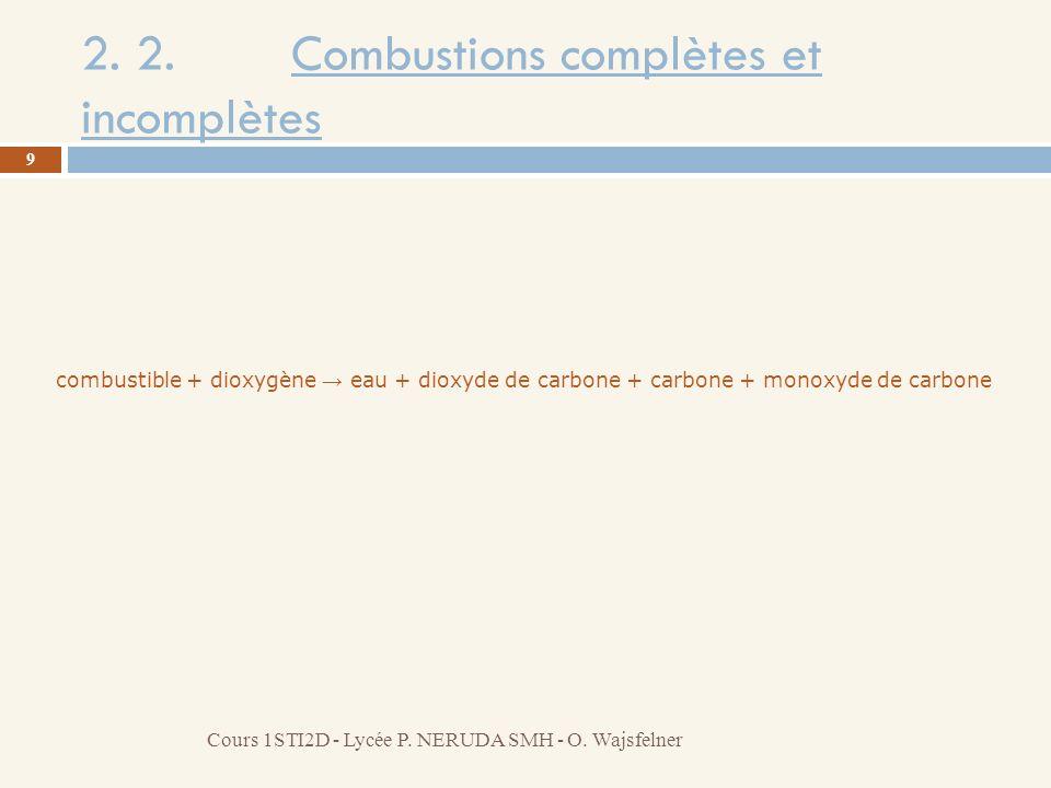 2. 2. Combustions complètes et incomplètes