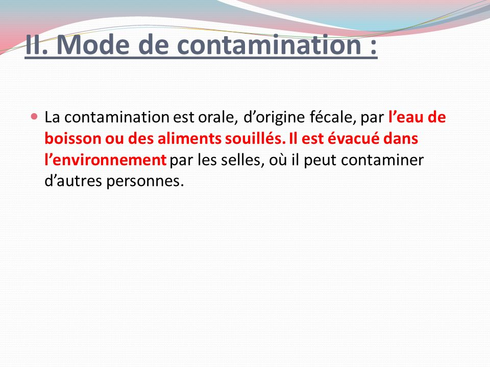 II. Mode de contamination :