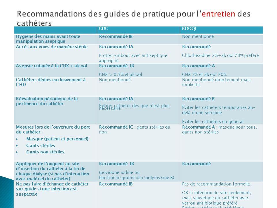 Recommandations des guides de pratique pour l'entretien des cathéters