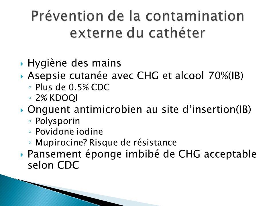 Prévention de la contamination externe du cathéter