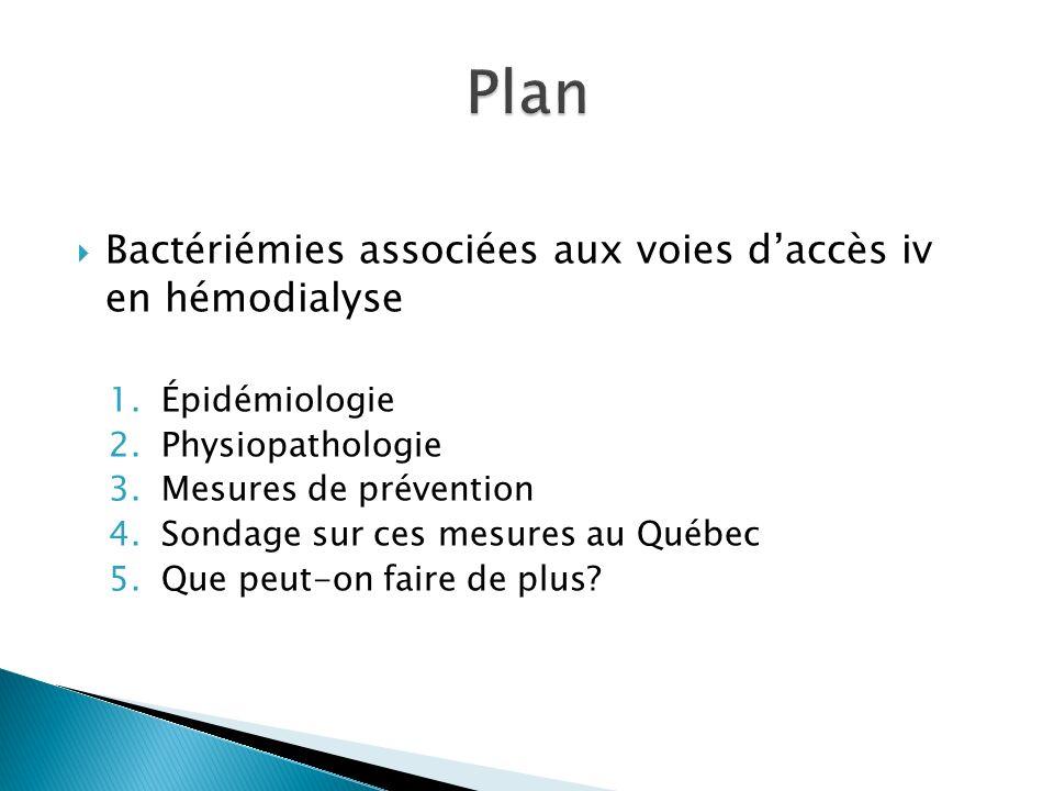 Plan Bactériémies associées aux voies d'accès iv en hémodialyse