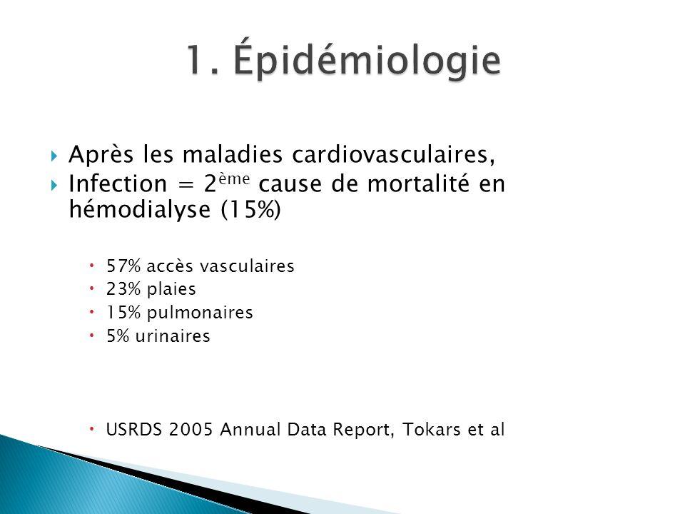 1. Épidémiologie Après les maladies cardiovasculaires,