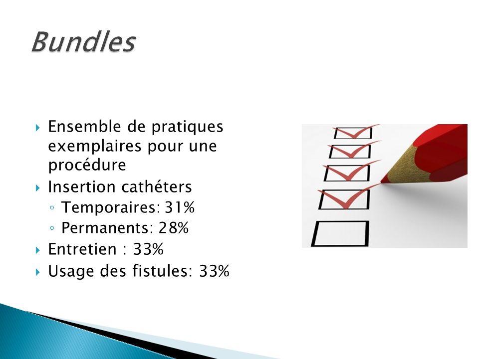 Bundles Ensemble de pratiques exemplaires pour une procédure