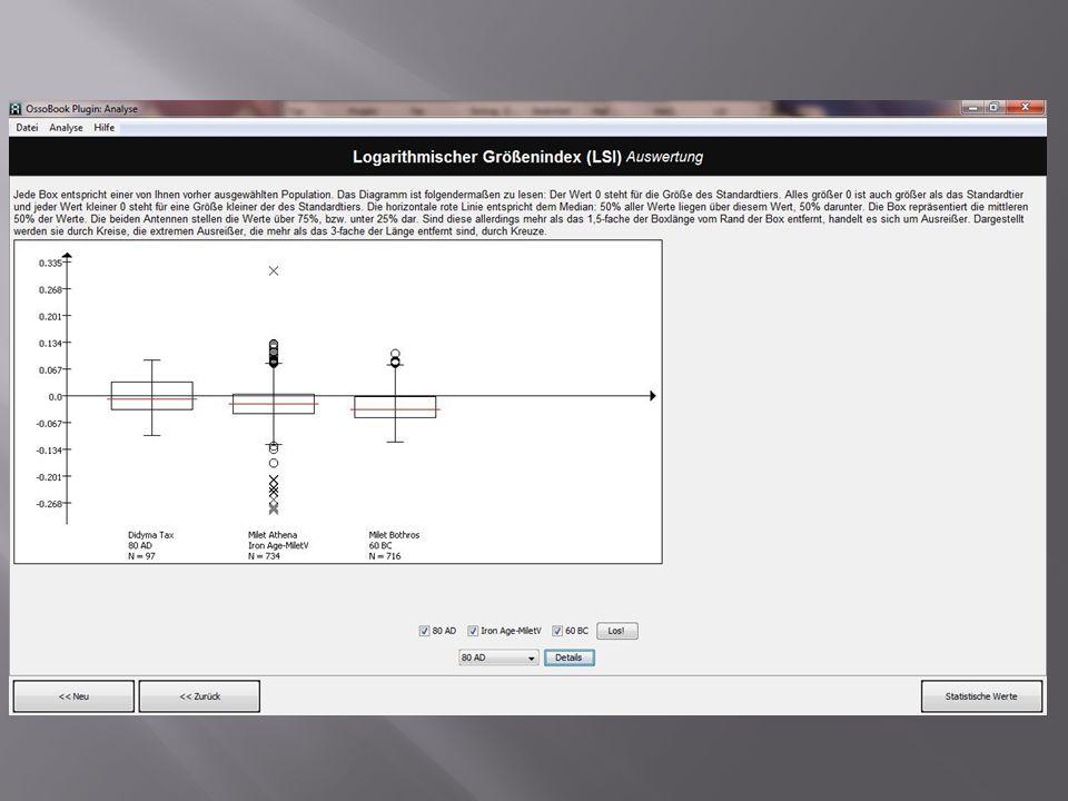 Exemple de LSI que l'on pourra développer.