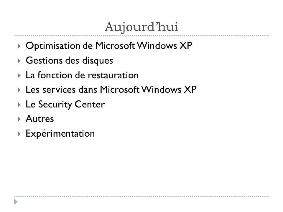 Aujourd'hui Optimisation de Microsoft Windows XP Gestions des disques
