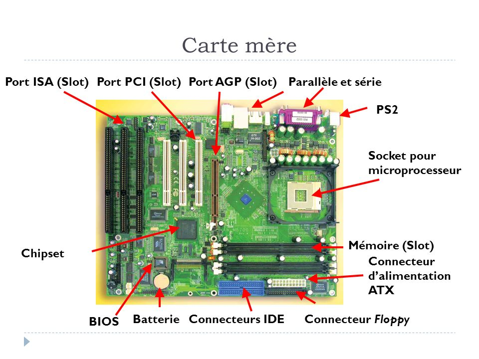 Carte mère Port ISA (Slot) Port PCI (Slot) Port AGP (Slot)