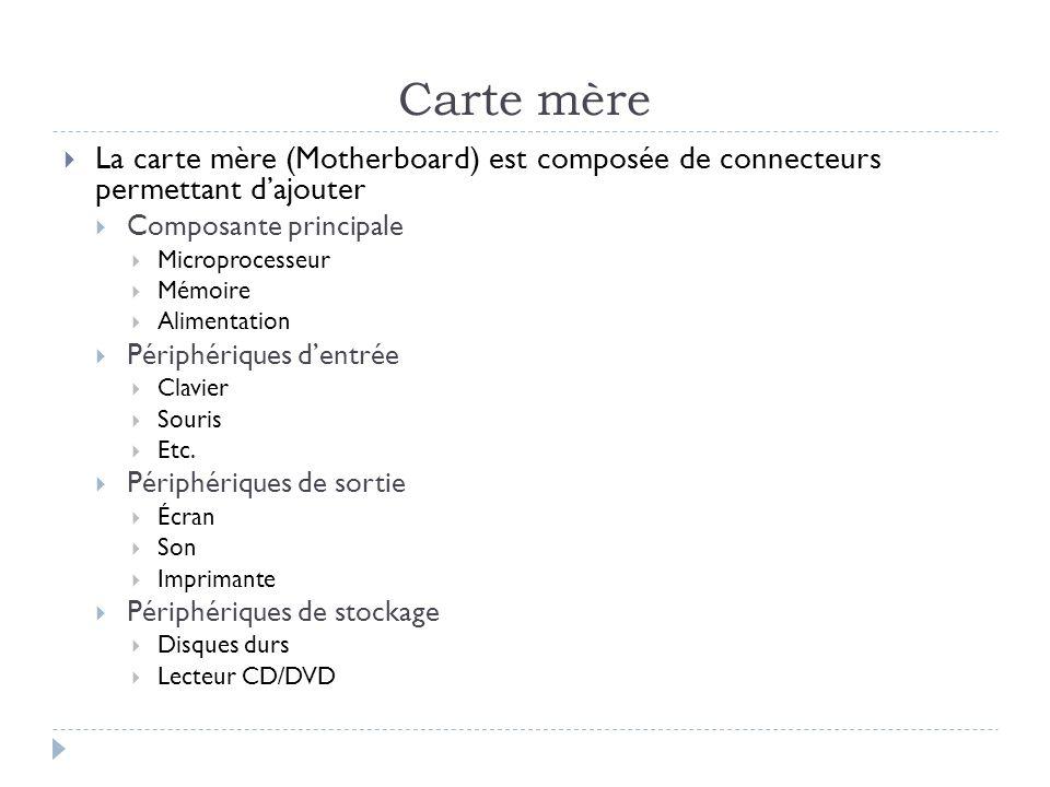 Carte mère La carte mère (Motherboard) est composée de connecteurs permettant d'ajouter. Composante principale.