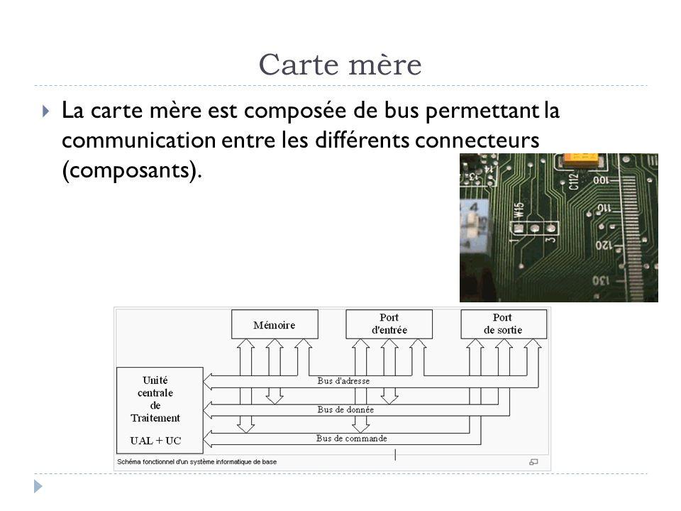 Carte mère La carte mère est composée de bus permettant la communication entre les différents connecteurs (composants).