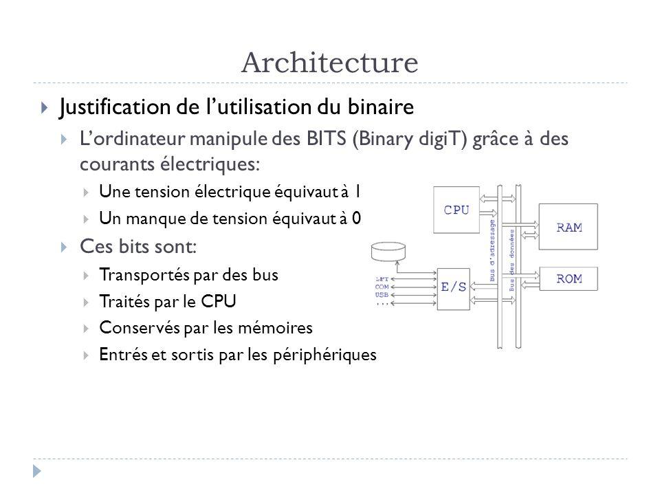 Architecture Justification de l'utilisation du binaire
