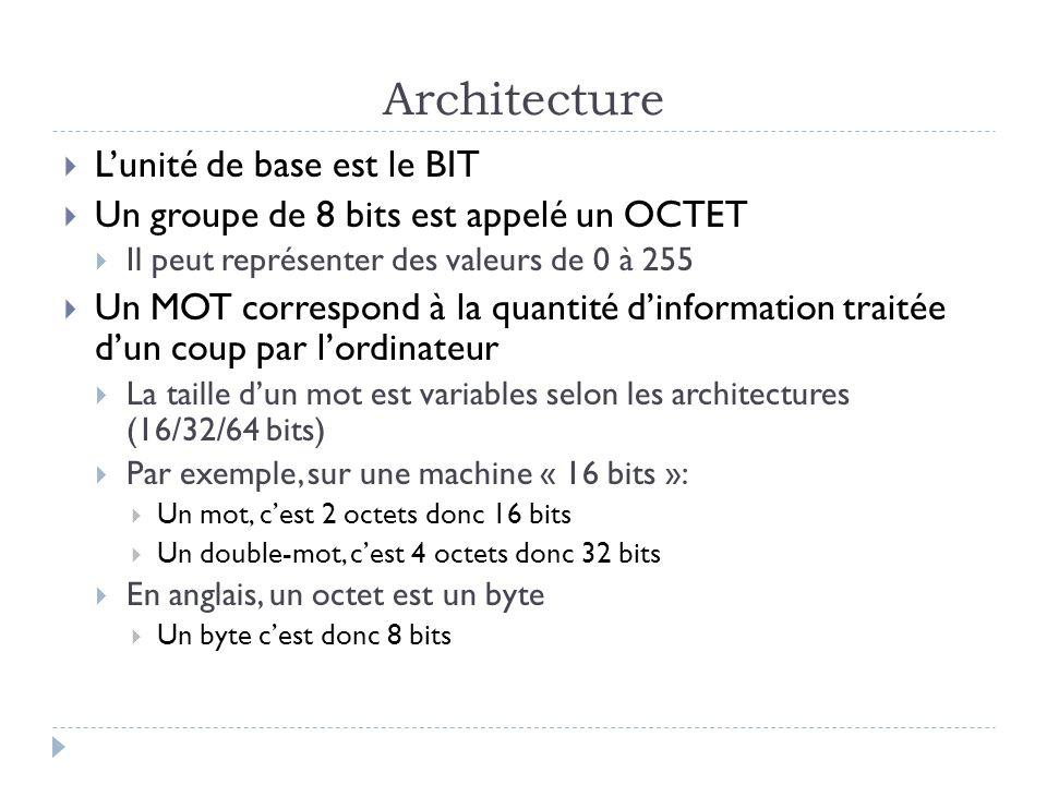Architecture L'unité de base est le BIT