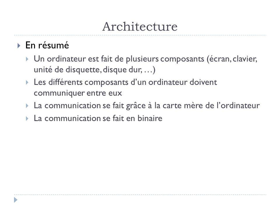 Architecture En résumé