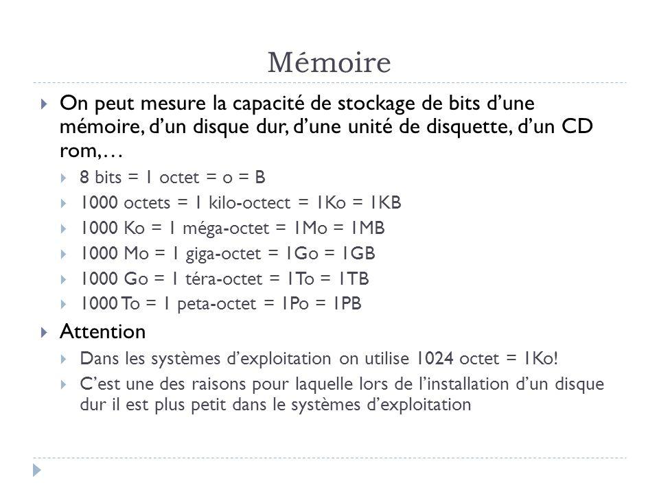 Mémoire On peut mesure la capacité de stockage de bits d'une mémoire, d'un disque dur, d'une unité de disquette, d'un CD rom,…