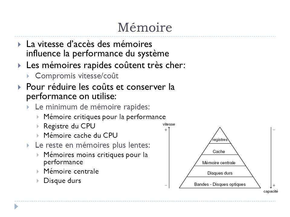 Mémoire La vitesse d'accès des mémoires influence la performance du système. Les mémoires rapides coûtent très cher: