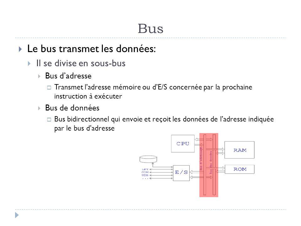 Bus Le bus transmet les données: Il se divise en sous-bus