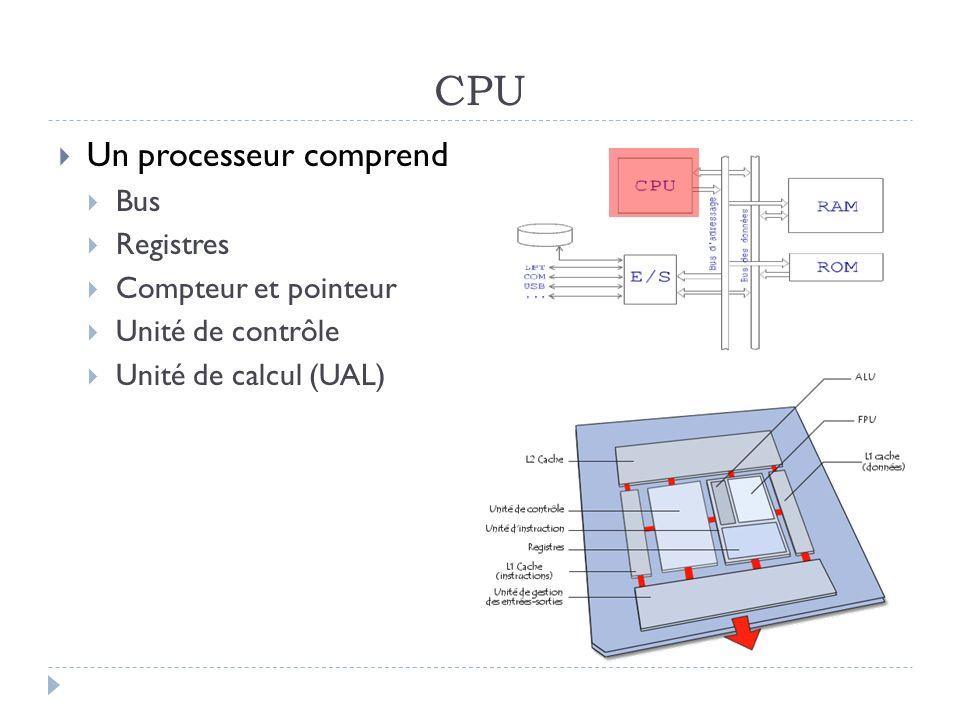 CPU Un processeur comprend Bus Registres Compteur et pointeur