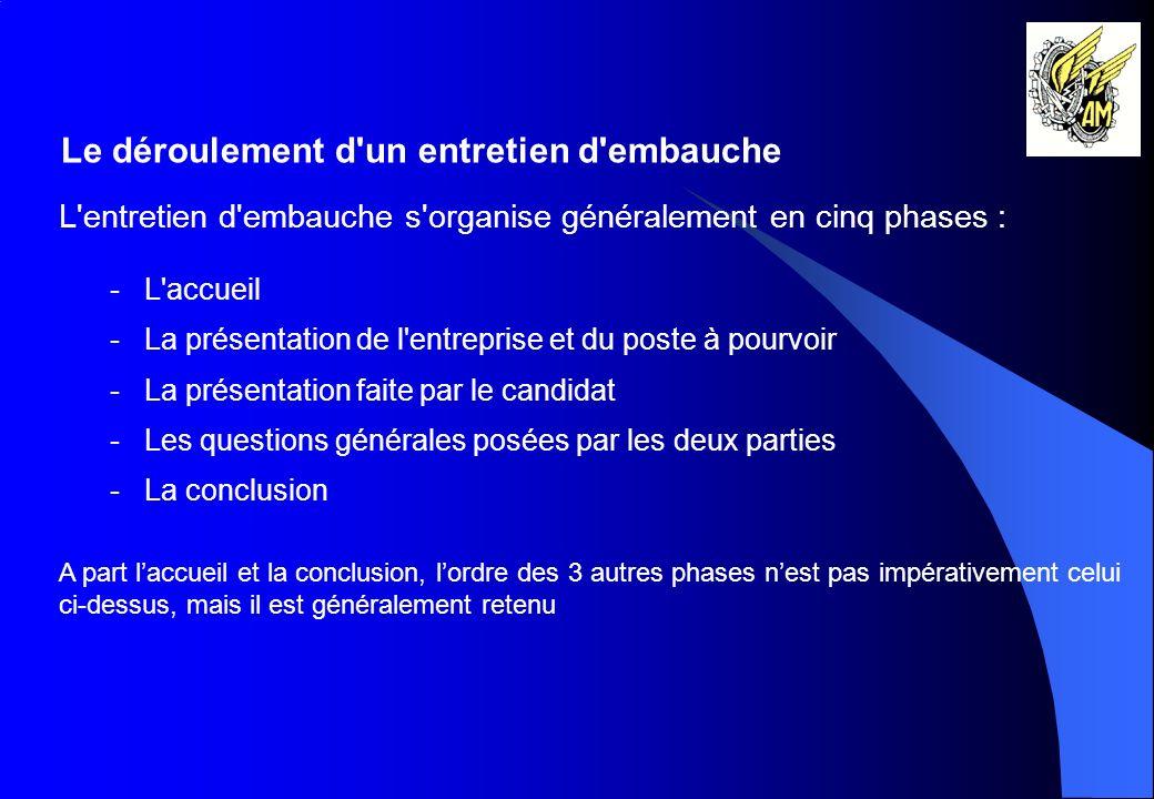 L entretien d embauche ppt video online t l charger - Grille evaluation entretien d embauche ...